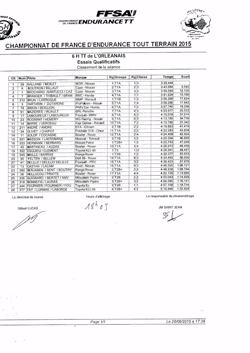 6h TT de l'Orléanais - essais qualificatifs End_tt10