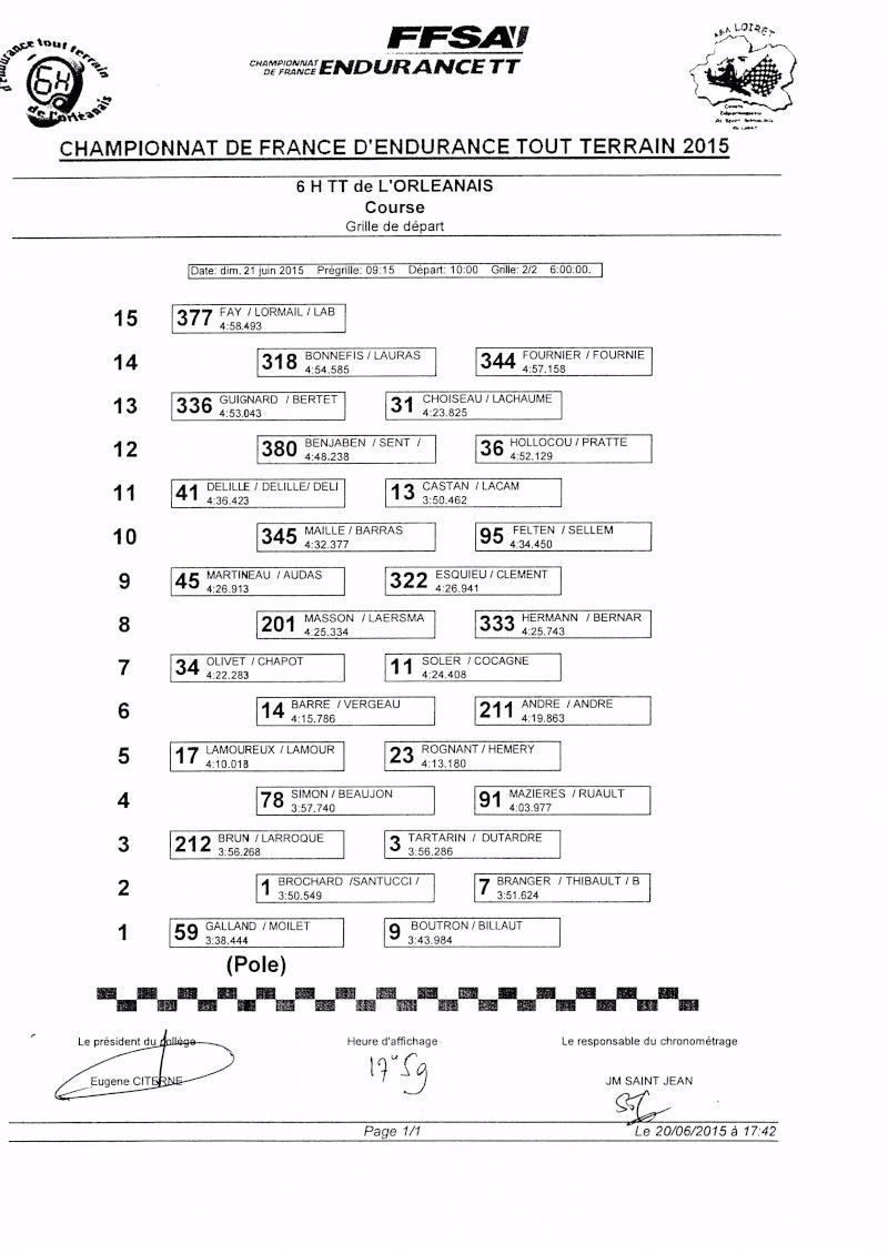 6h TT de l'Orléanais - essais qualificatifs End_tt11