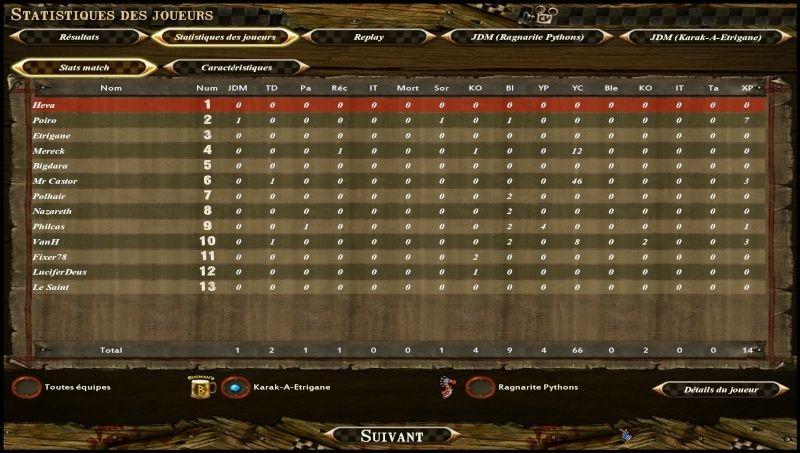 [BloodBowl] Voici la saison de la grosse équipe des karak-A-Etrigane! 53_sta10