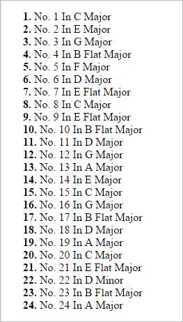 24 Menuets pour orchestre Hob IX.16 Haydn_10