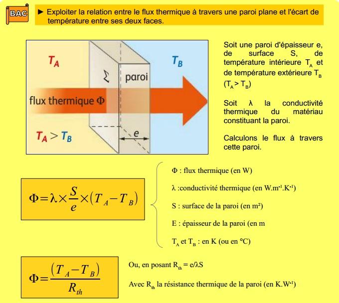 Chapitre 18 : Transferts thermiques 0518