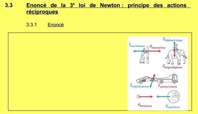 Chapitre 14 : Mécanique newtonienne 0615