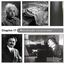 Chapitre 17 : Relativité restreinte Chap1710