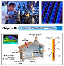 Chapitre 18 : Transferts thermiques Chap1810