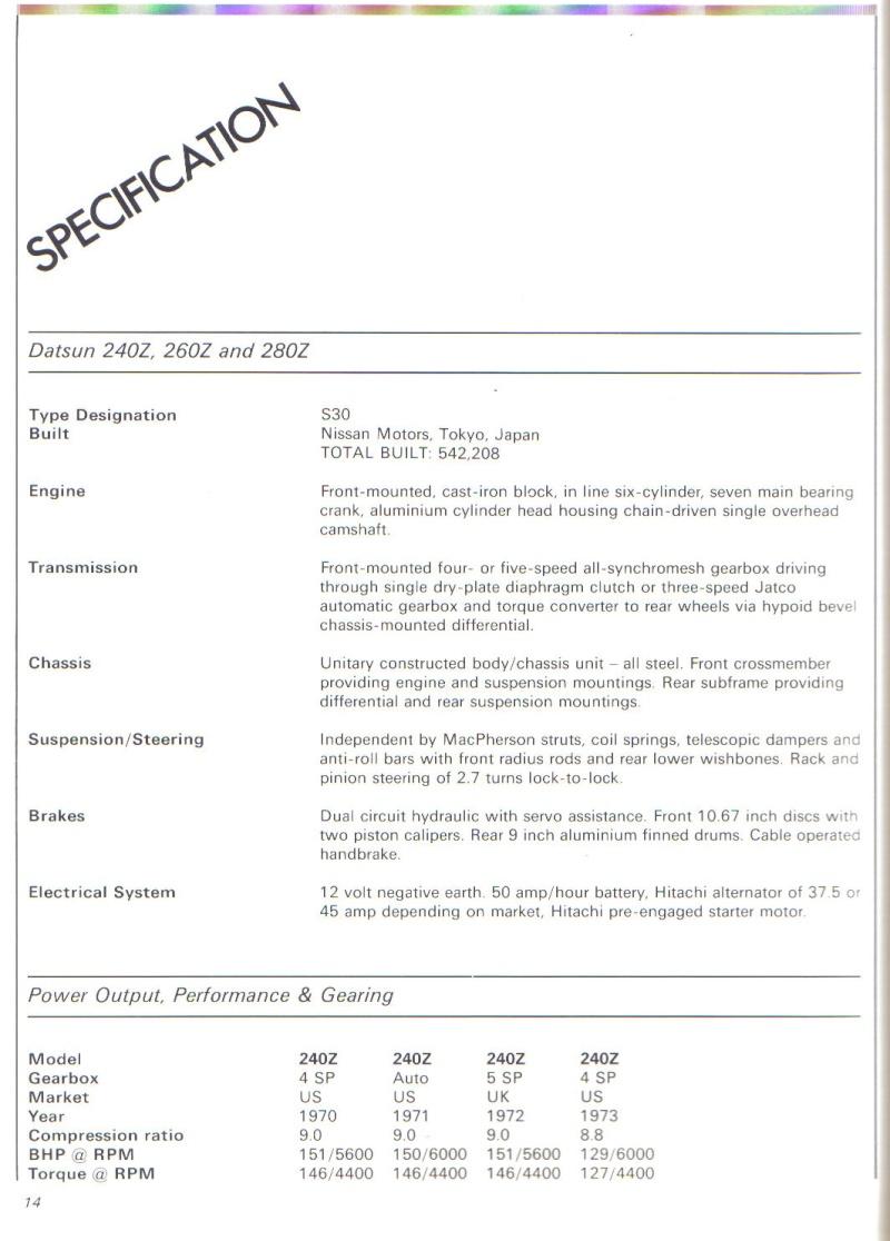 Topic officiel DATSUN 240Z Specif10