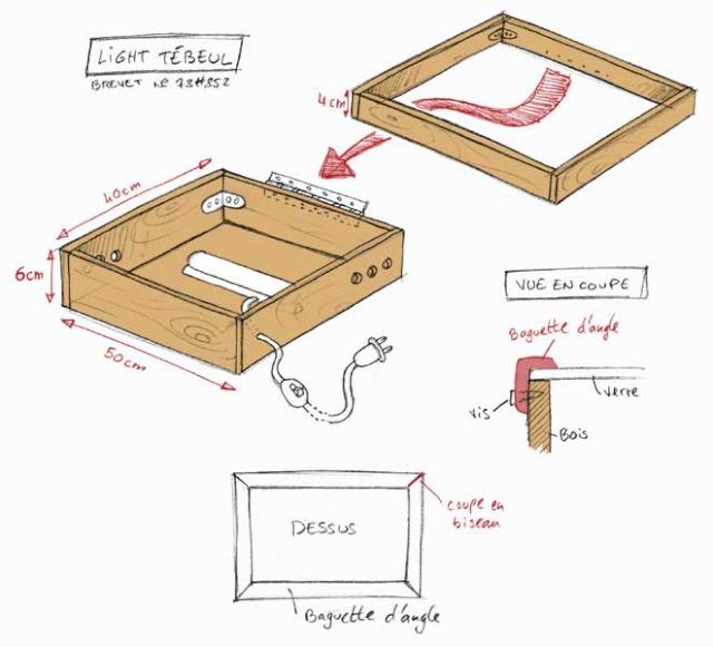 Fabriquer Votre Table Lumineuse