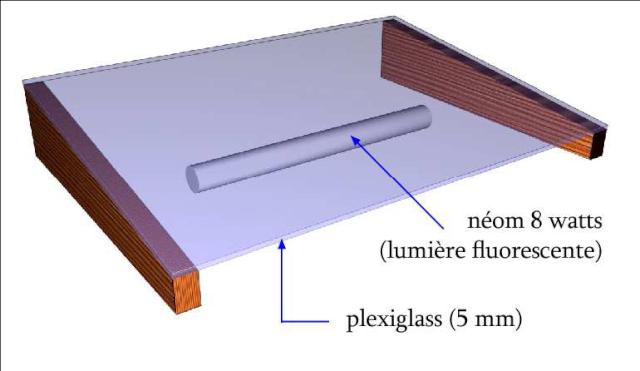 table - Fabriquer votre table lumineuse. Plan110