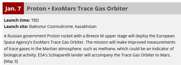 Préparation de la mission ExoMars 2016 (TGO + EDM) - Page 6 Date_l10
