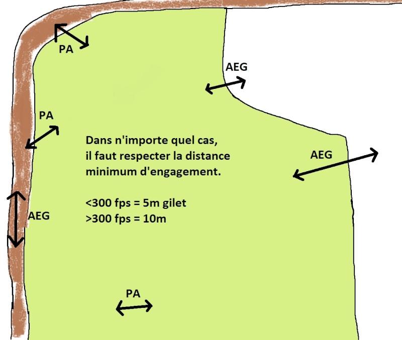 Règlement interieur Fougyr10