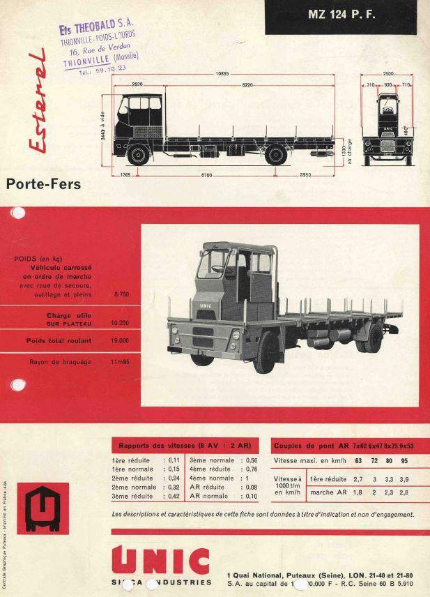 Les camions porte-fer 2410