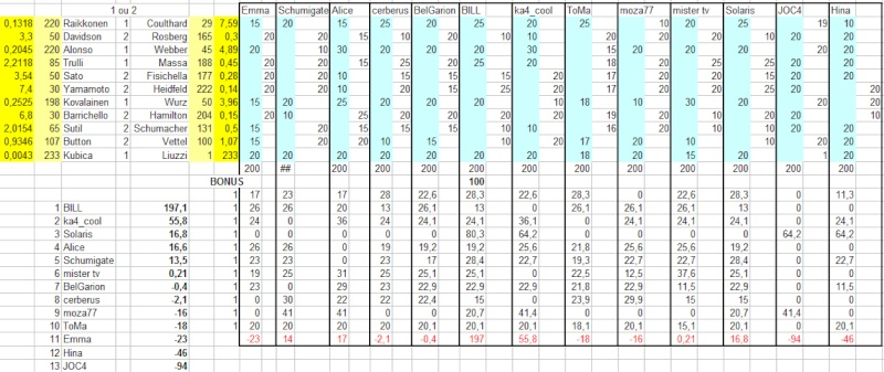 [TD-2007] Résultats du Tiercé des Duels - Page 4 Td_20010