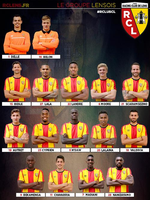 Lens saison 2015 - 2016 Groupe10