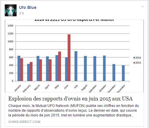 Explosion des rapports d'ovnis en juin 2015 aux USA - [Groupe Facebook] 210