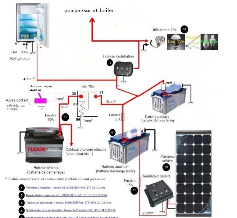 Attractif Installation électrique pour les nuls =) JL06