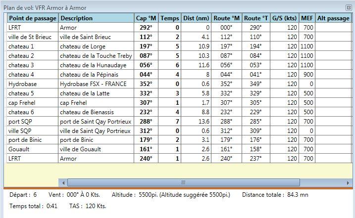 Rally chonométré en Bretagne étape7 St Brieuc  Etape712