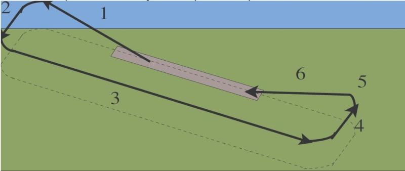 tour de piste et  arrivée ,et hauteurs de survols ont vous expliquent tous Tour_d10