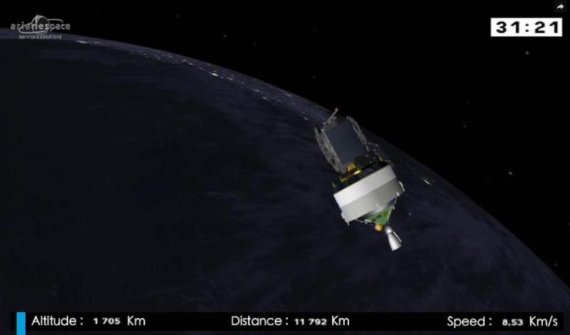 Lancement Ariane 5 ECA VA225 / Eutelsat 8 West B + Intelsat 34 - 20 août 2015 - Page 2 Ar0710