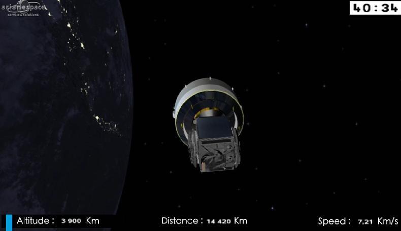 Lancement Ariane 5 ECA VA225 / Eutelsat 8 West B + Intelsat 34 - 20 août 2015 - Page 2 Ar0810
