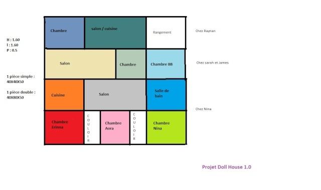 Projet DollHouse 1.0 Plan11