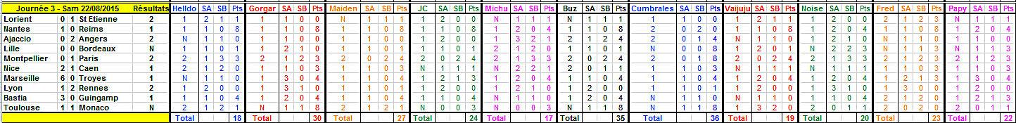 Championnat de L1 - Saison 2015 - 2016 - Page 3 Journy12