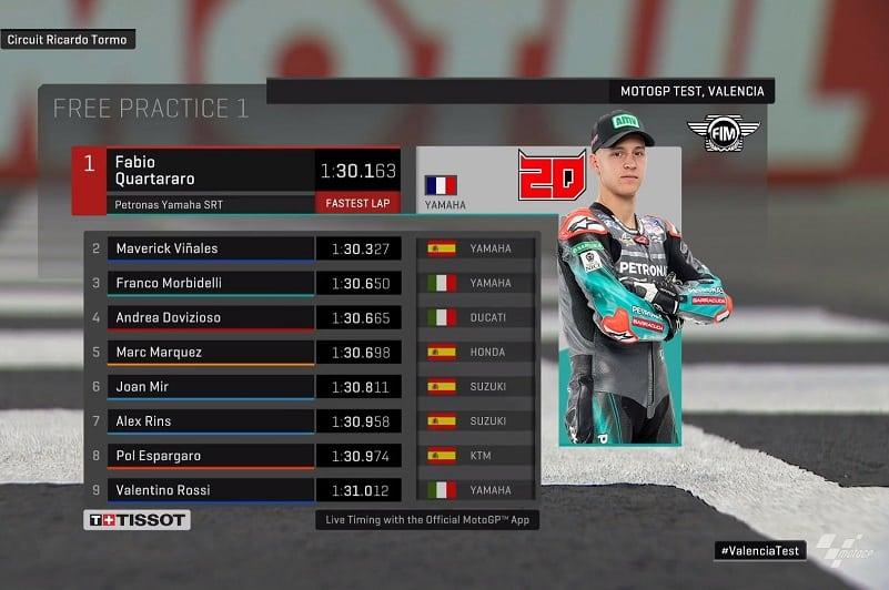 MotoGP Moto2 Moto3 2020 110