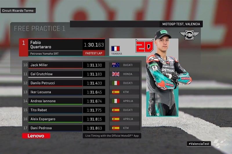 MotoGP Moto2 Moto3 2020 2-110