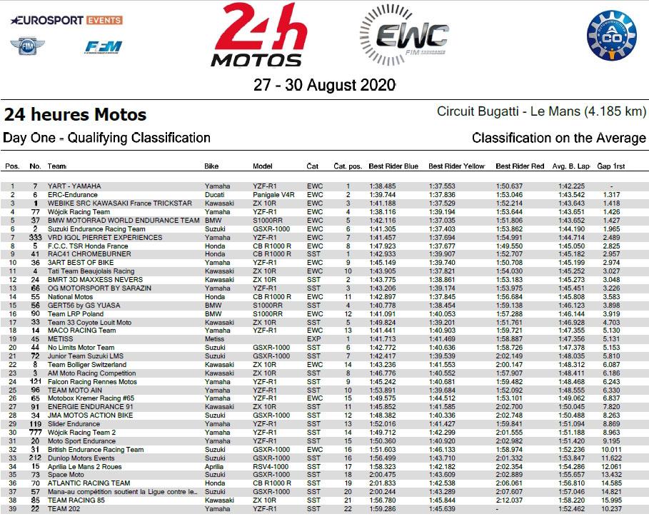 Championnat EWC Endurance - Page 36 24h-je10