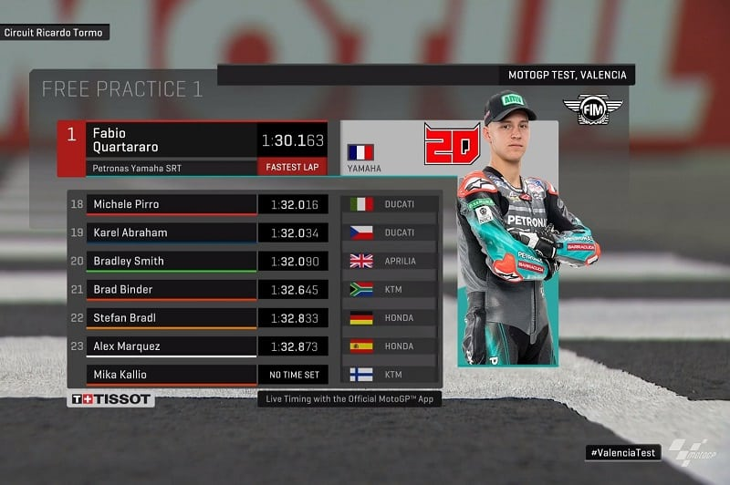 MotoGP Moto2 Moto3 2020 310