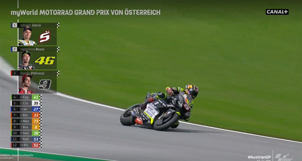 MotoGP Moto2 Moto3 2020 - Page 24 Annota55
