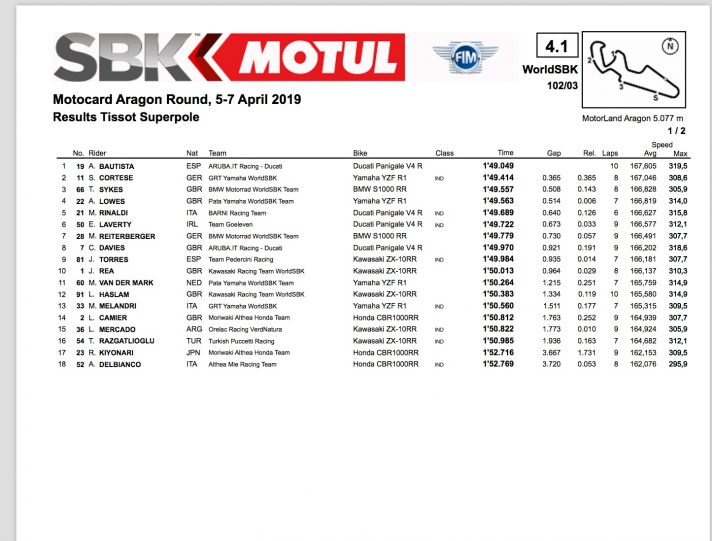 WSBK SSP 2019 - Page 6 Cover-13