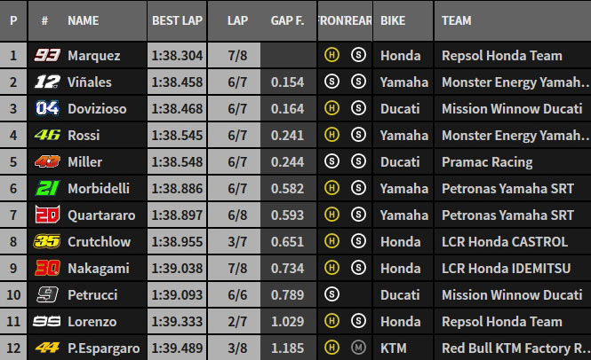 MotoGP Moto2 Moto3 2019  - Page 13 Q2-111
