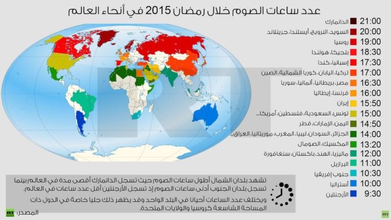21 ساعة أطول أيام الصيام عالمياً، والسعودية بـ 15 ساعة. . . #ممكلة_احساسي Image12