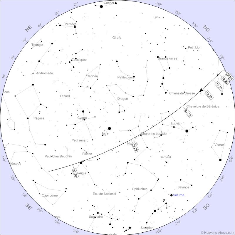 Passage d'ISS ? Passsk10