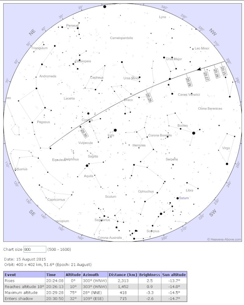 Passage d'ISS ? Sans_t21