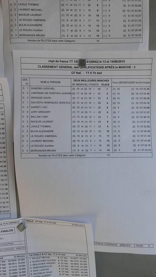 3ème manche du championnat de France à CHANU Qualif11