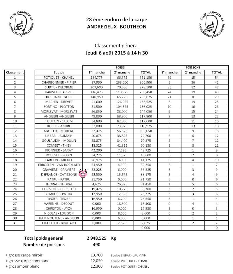 Andrezieux Boutheon 2015 225
