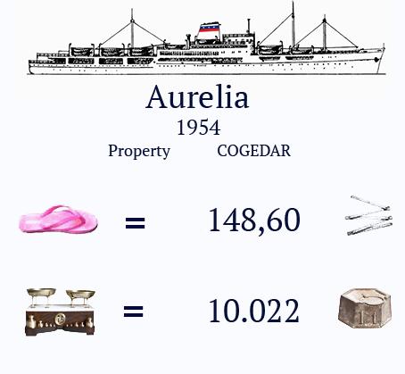 m/n Aurelia - Cogedar - 1938 Aureli17