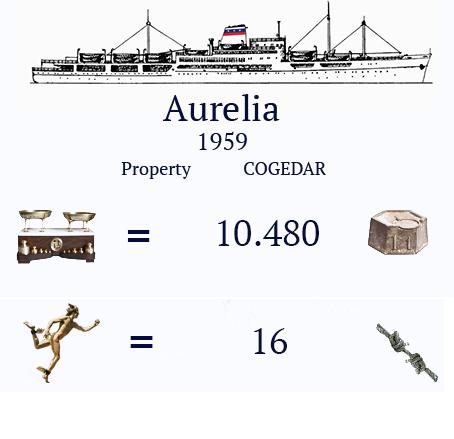 m/n Aurelia - Cogedar - 1938 Aureli19