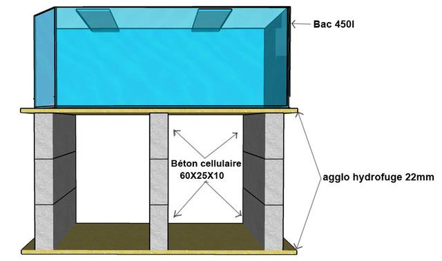 faire un meuble d aquaruim Bac40011