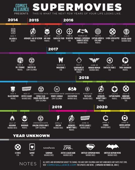 Informations diverses sur Marvel... - Page 3 47022610