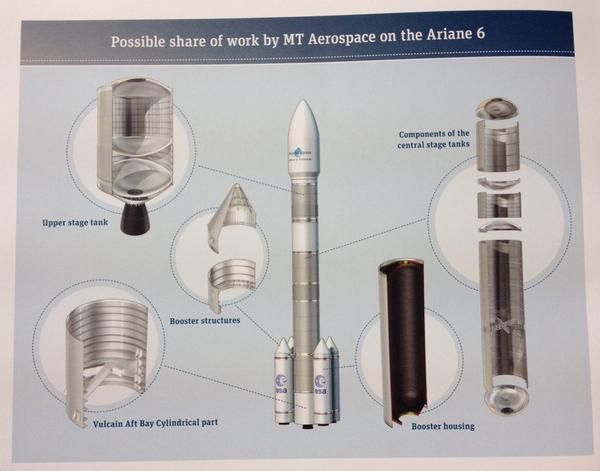 Ariane 6 (1/3) - Page 38 Chhrc312