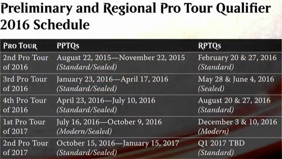 PT, RPTQ & PPTQ 2016 Rptq2010