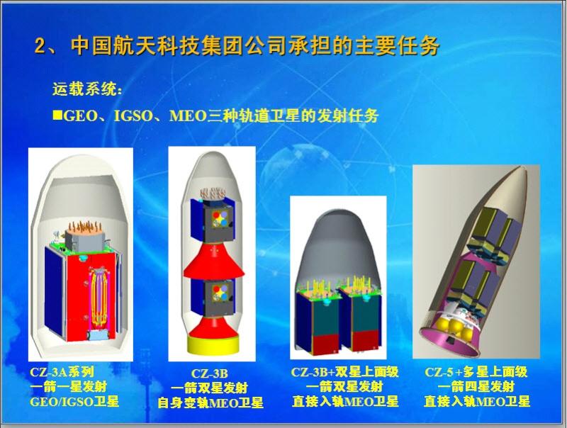 Lancement CZ-3B (YZ-1) | Beidou M1-S & M2-S - 25/07/15 [Succès] Milita17