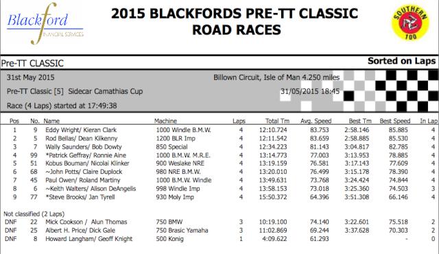 [Road Racing] TT 2015 - Page 2 Resu10