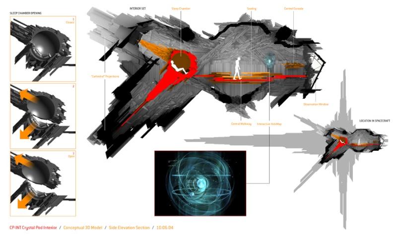 ¿Quien diseño la nave kryptoniana de Superman, en Superman Regresa? Zoompi11