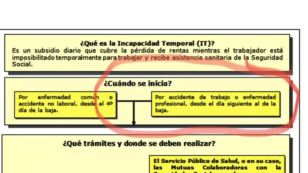 ☣ CORONAVIRUS ☣ - Minuto y Reconfinado - Vol.119: Nieva En Madrid. - Página 3 77f28210