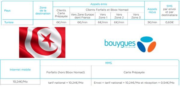 Les tarifs des appels vers la Tunisie augmentent également chez Bouygues Telecom Tunisi10