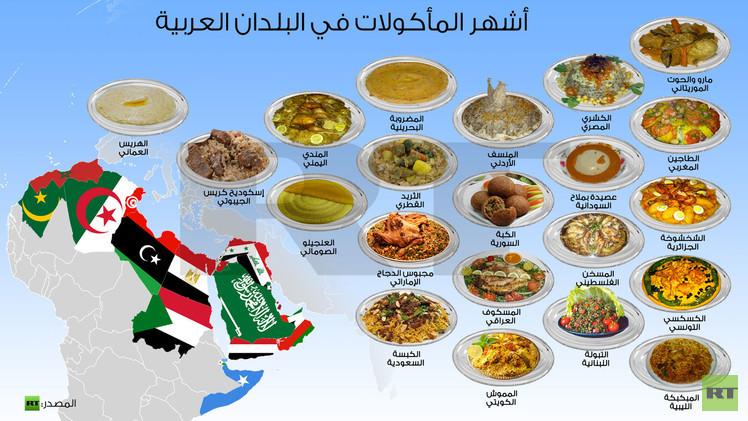 موائد شهر رمضان تتزين بالأكلات الشعبية التقليدية 55955c10