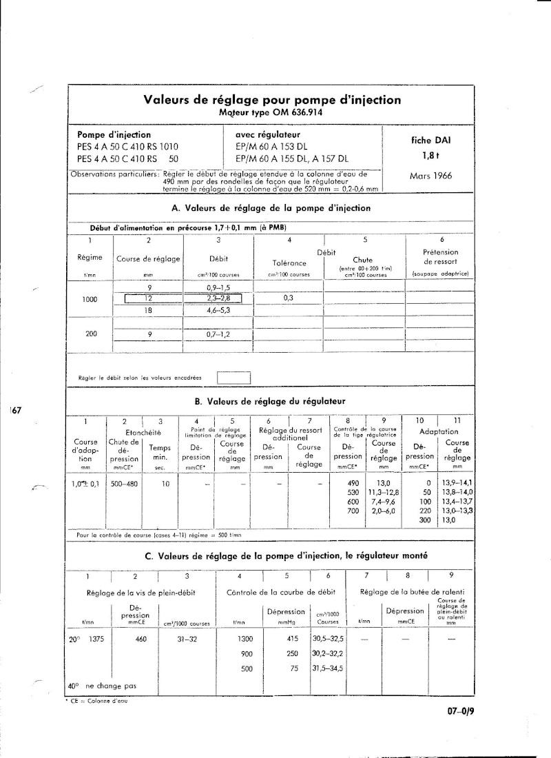 Révision pompe à injection  Reglag11