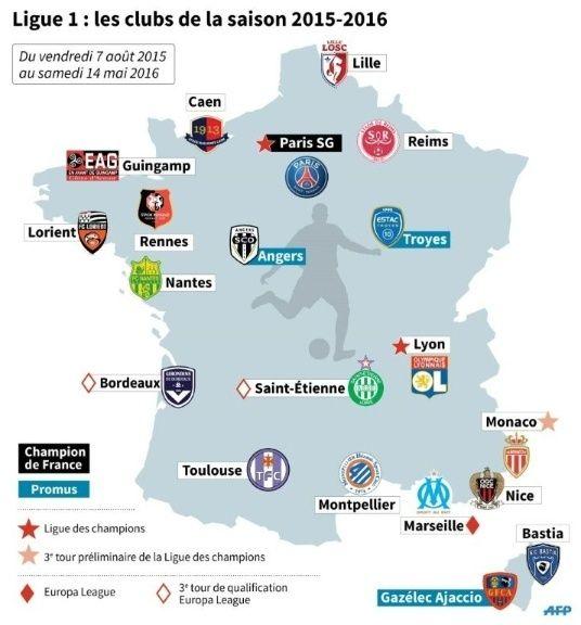 Paris des matchs de Ligue 1 saison 2015-2016   - Page 19 L1_1610